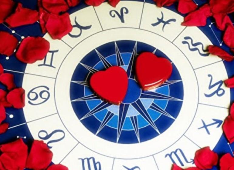 Гороскоп совместимости на основе синастрической астрологии