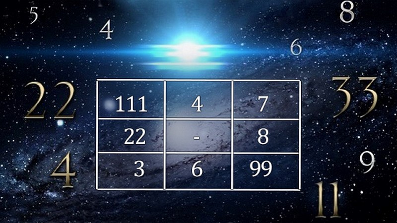 Составляем собственный гороскоп на месяц с помощью нумерологии