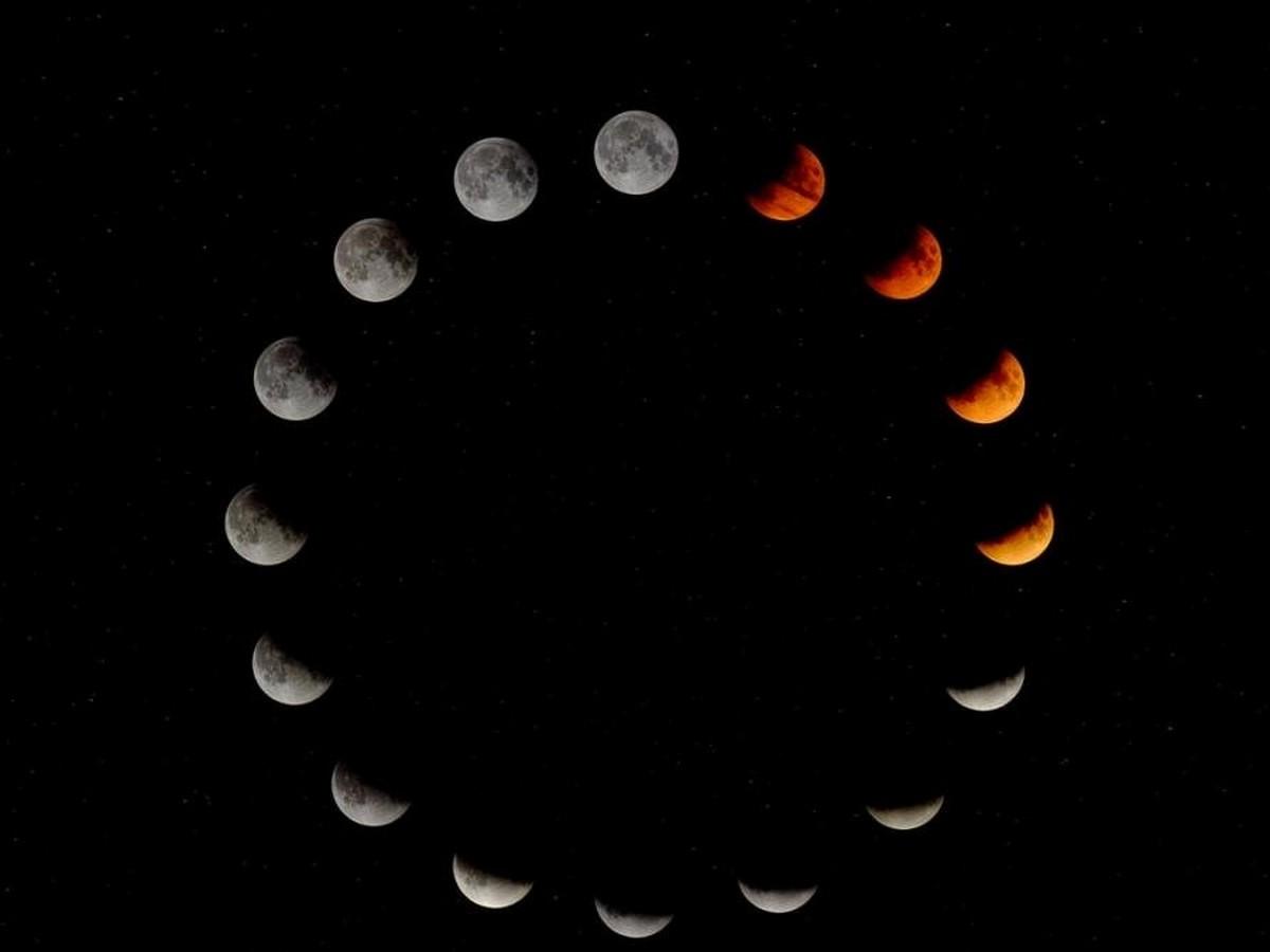 Лунный календарь: как он влияет на успех в делах
